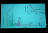 Still frame from: David MacKay: Sustainable Energy - Without the Hot Air