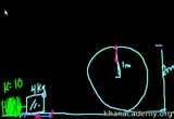 Still frame from: Spring potential energy example (mistake in math)