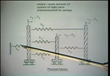 Still frame from: RES.2-002 Finite Element Procedures for Solids and Structures, Linear Analysis