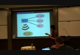 Still frame from: Wednesday - 203 - 6 - IPython: A New Architecture for Interactive and Parallel Computing