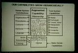 Still frame from: 1986 ACM  - The Augmented Knowledge Workshop