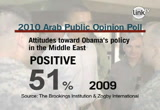 Still frame from: Obama Must Bring Back that Magic to the Middle East
