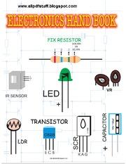 Awesome Basic Electronics Urdu Book Pdf Ameer Hussain Free Download Wiring 101 Cranwise Assnl