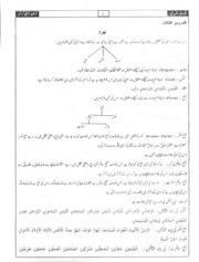 Tayseer Arabic Grammar Urdu Free Download Borrow And Streaming