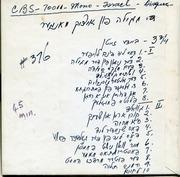 Thumbnail image for The Megile of Itzik Manger