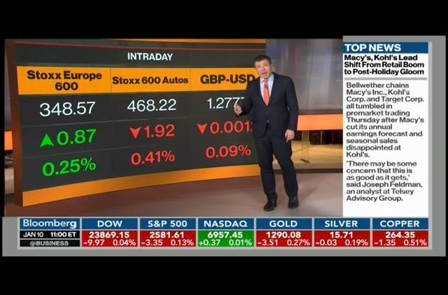 Bloomberg Markets: European Close : BLOOMBERG : January 10