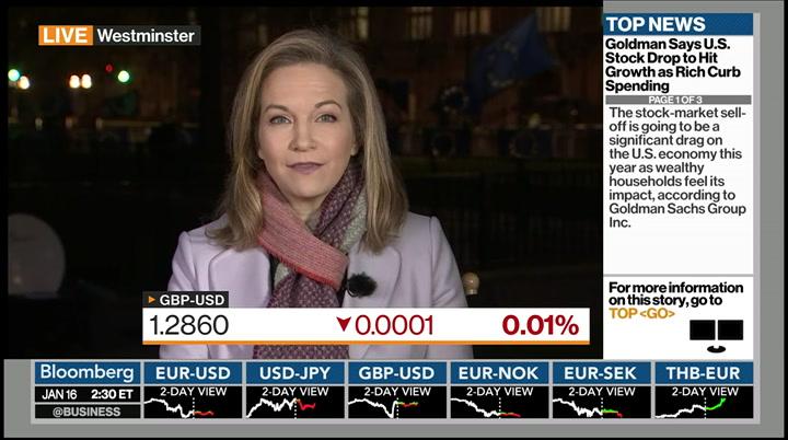 Bloomberg Markets: European Open : BLOOMBERG : January 16