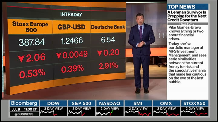 Bloomberg Markets: European Close : BLOOMBERG : July 9, 2019