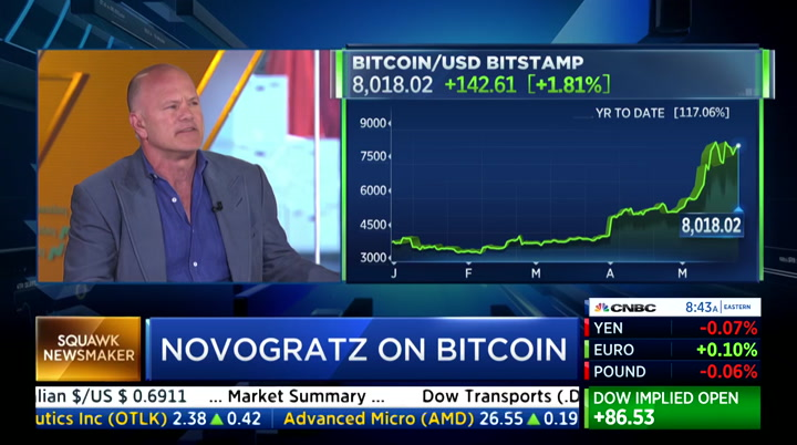 bitcoin (station:BLOOMBERG OR station:CNBC OR station:CNN OR station