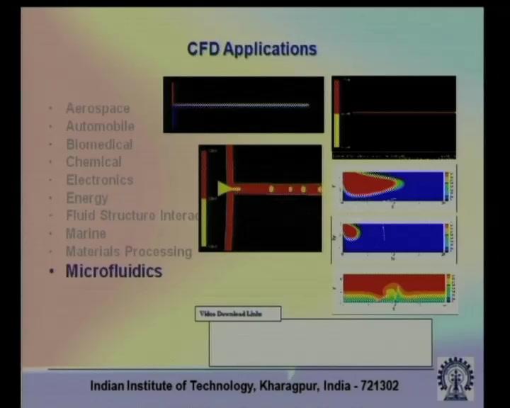NPTEL Lectures: Mechanical Engineering - Computational Fluid Dynamics