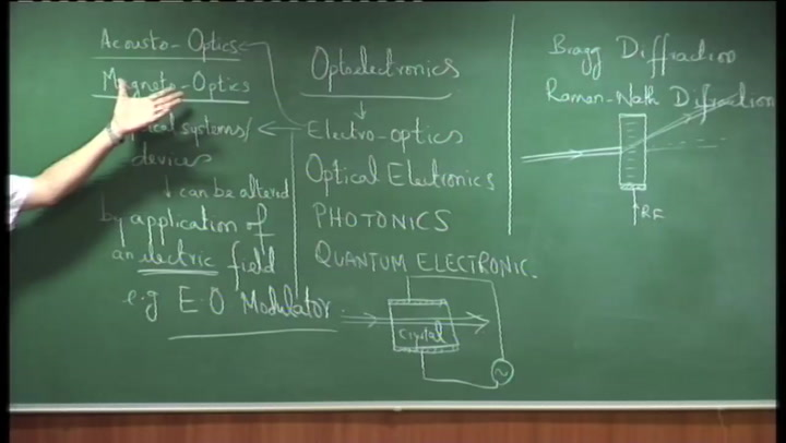 NPTEL Lectures: Physics - Semiconductor Optoelectronics