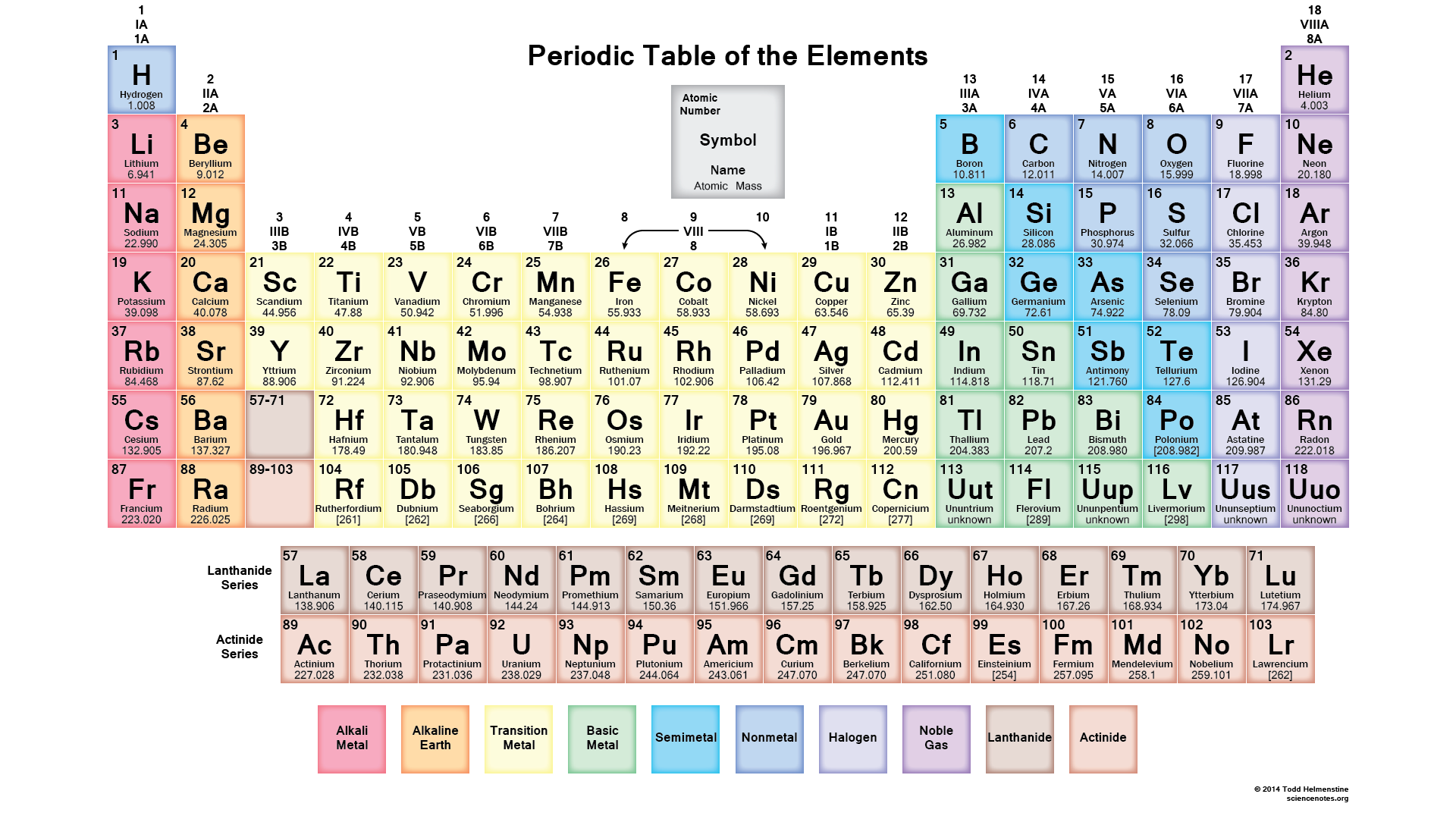 Periodic table muted free download borrow and streaming download 1 file urtaz Image collections
