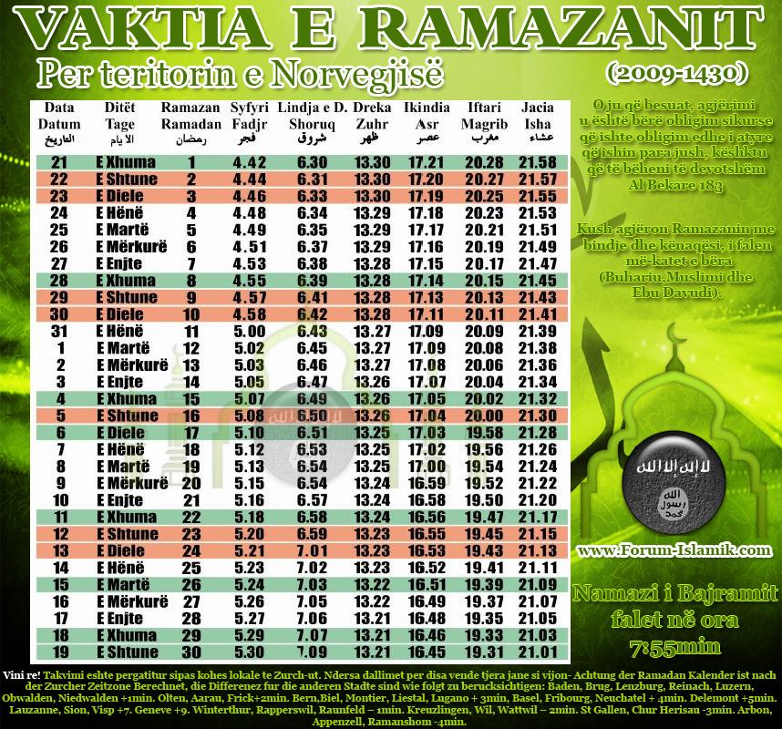 Vaktija E Ramazanit Per Nervogji Www Forum Islamik Com
