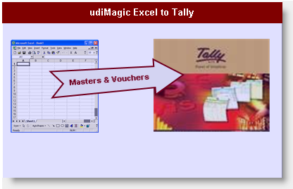 excel-to-tally-import-vouchers : Shweta Softwares : Free