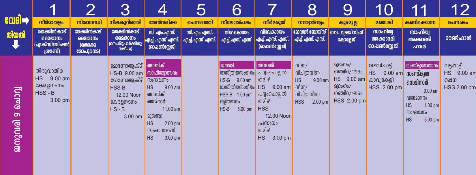 Kerala school kalolsavam 2018 Thrissur schedule programme chart image