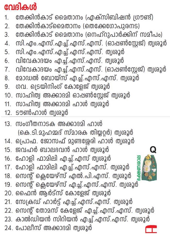 Kerala school kalolsavam 2018 Thrissur location map image