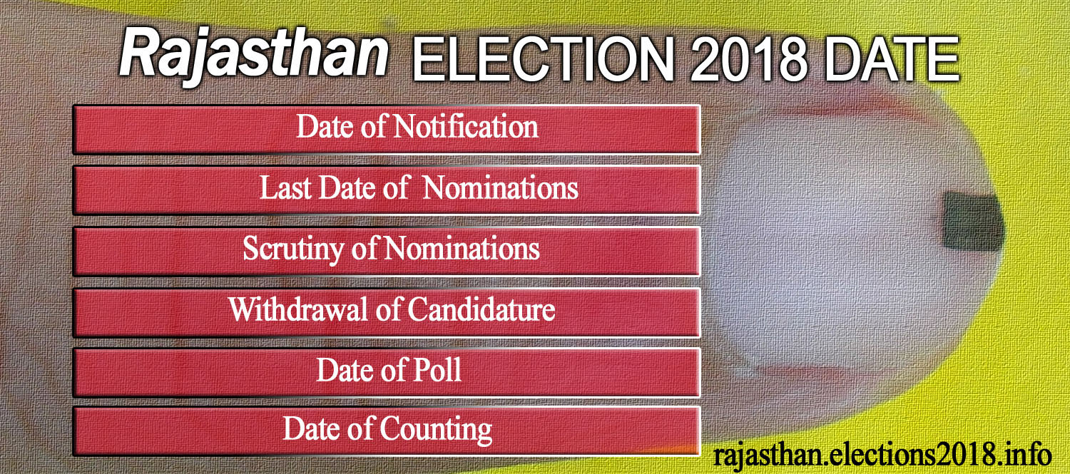 Rajasthan election date 2018 shedule image Rajasthan Election मध्य प्रदेश चुनाव 2018