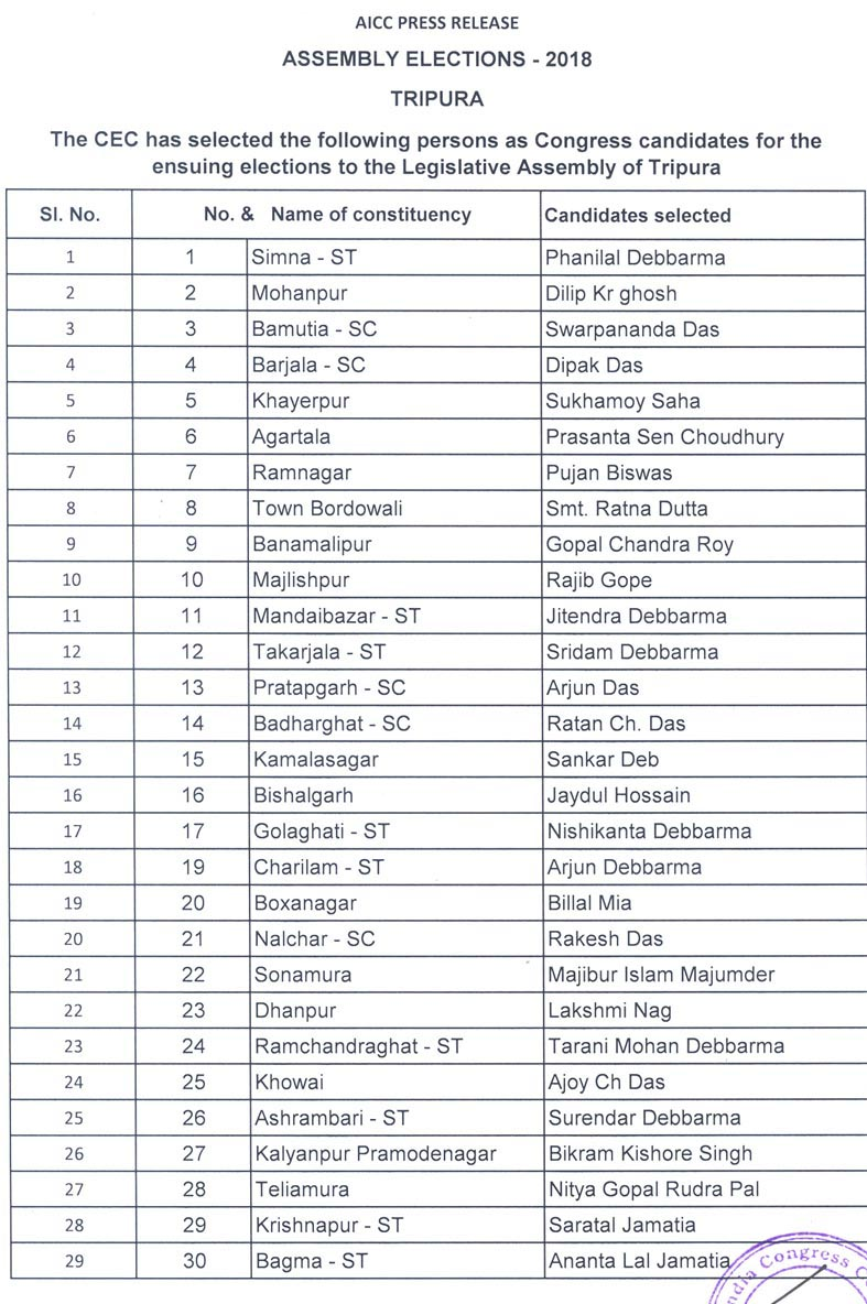 Tripura common people waiting for Tripura  Indian National Congress-INC candidates list Election 2018