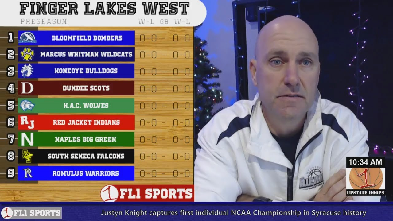 UPSTATE HOOPS: New season of Wayne-Finger Lakes high school basketball tips-off (podcast)