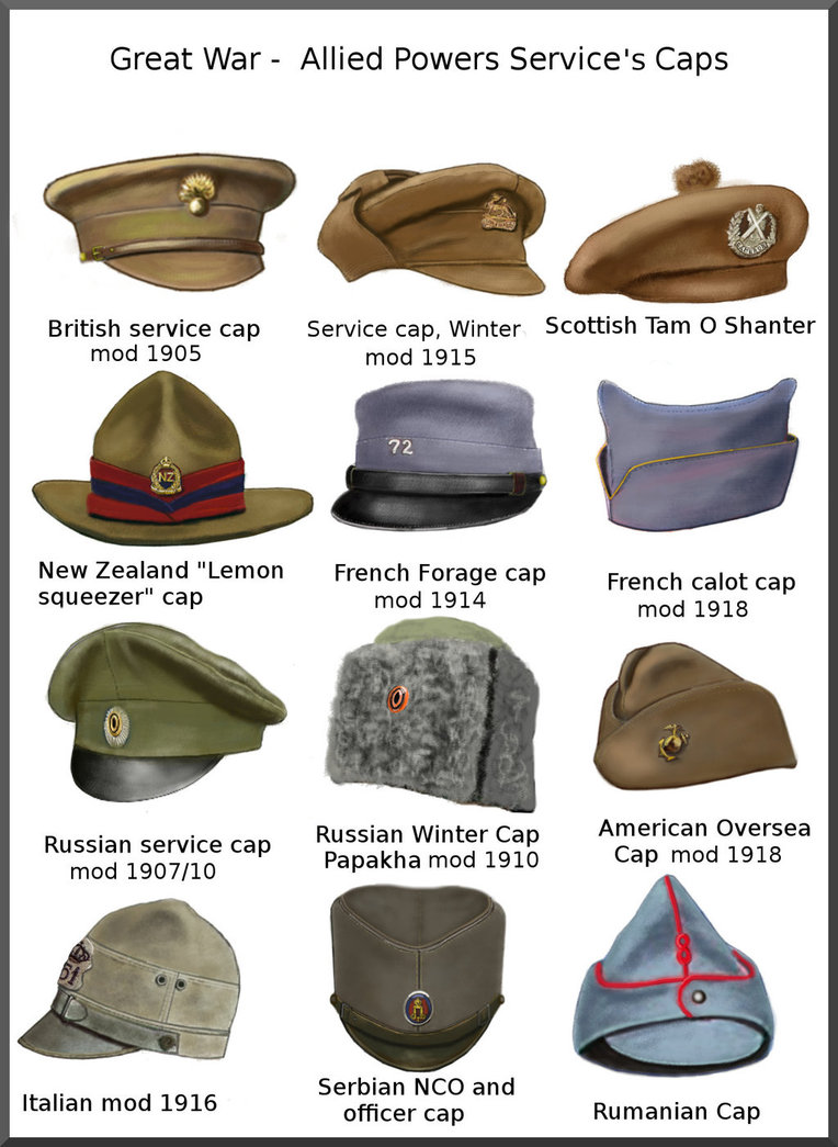 Headgear of the Allied and Central Powers in The Great War of 1914