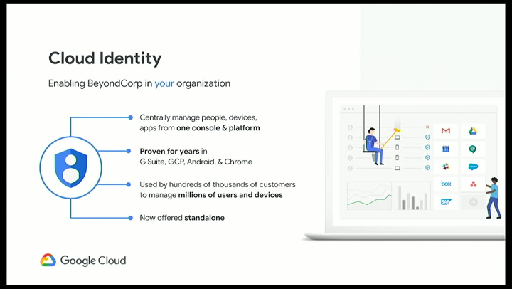 Reduce AD Dependency With Cloud Identity and Secure LDAP (Cloud Next '19)