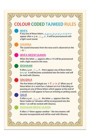 Colour Coded Tajweed Quran Pdf