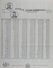 279th Mail Sale: Outstanding Numismatic Items