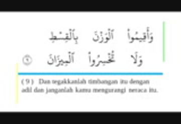 Surat Ar Rahman Ayat 1 25