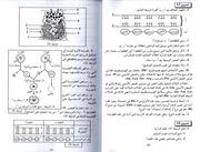 a a khalifa sciences 3as unit 1a - Resume Science Islamique 3as