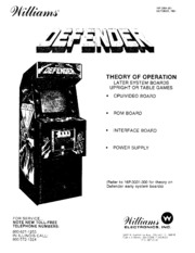arcade manual archive texts streaming arcade game manual defender by williams electronics