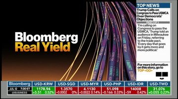 Bloomberg Real Yield : BLOOMBERG : July 12, 2019 7:30pm-8
