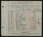 Entry card for Wilcox, Frank N. (Frank Nelson) for the 1924 May Show.