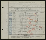 Entry card for Kubinyi, Kalman for the 1929 May Show.