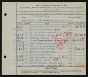 Entry card for Travis, Paul Bough for the 1929 May Show.