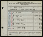 Entry card for Heffter, Jean Riddell Moodey for the 1939 May Show.