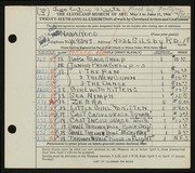 Entry card for Rood, Nana W., and Pottery Craftsmen for the 1944 May Show.