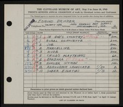 Entry card for Brucker, Edmund for the 1945 May Show.
