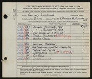 Entry card for Landesman, Geoffrey for the 1948 May Show.