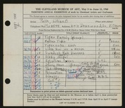 Entry card for Polk, Lillian O. for the 1948 May Show.