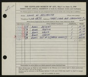 Entry card for Helmuth, Louis W., Sr. for the 1949 May Show.