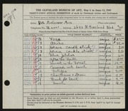 Entry card for Moss, Ruth Mielziner for the 1949 May Show.