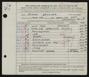 Entry card for Brucker, Edmund for the 1951 May Show.