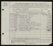 Entry card for Chapman, Anne for the 1951 May Show.