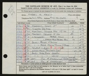 Entry card for Hewit, Mabel A. for the 1951 May Show.