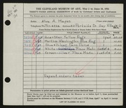 Entry card for Mapes, Alva A. for the 1951 May Show.