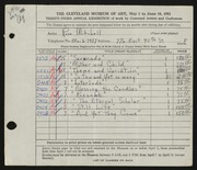 Entry card for Mitchell, Rose for the 1951 May Show.