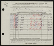 Entry card for Natko, Michael for the 1951 May Show.