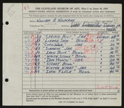 Entry card for Neumann, William A. for the 1951 May Show.