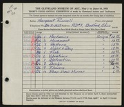 Entry card for Russell, Margaret for the 1951 May Show.
