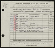 Entry card for Wilkenloh, Lillian for the 1951 May Show.